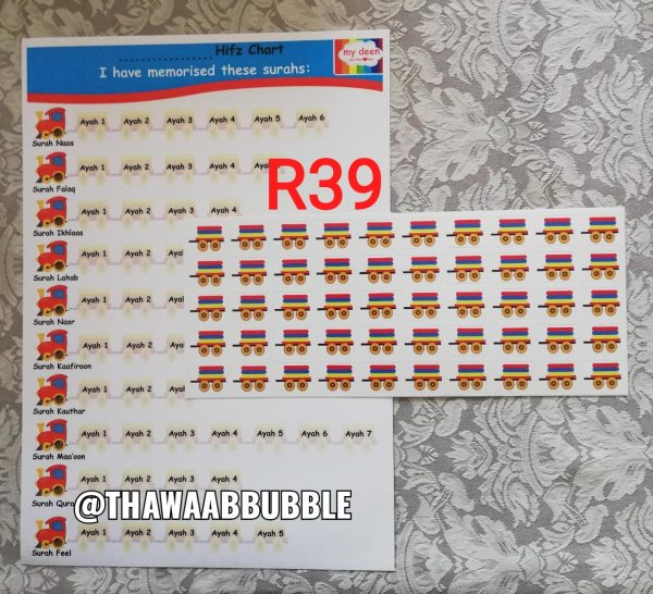 Surah Chart with stickers
